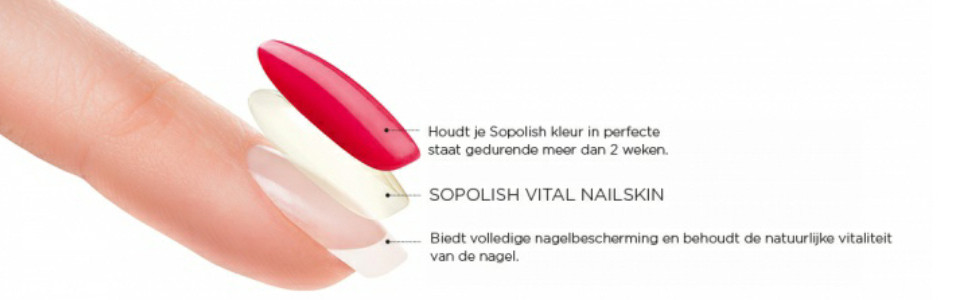 Sopolish Protect en Peel